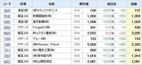 S高ネタ20210114