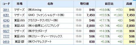 S高ネタ20200721