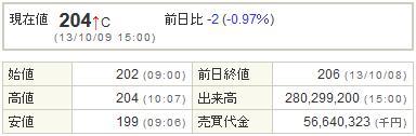 8411みずほ20131009-1