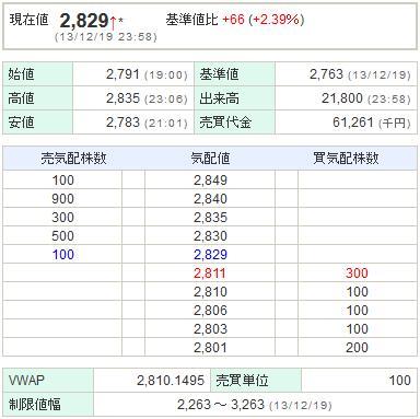 2489アドウェイズ20131219