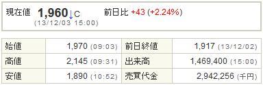 3753フライトホールディングス20131203-1
