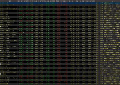 直近IPO銘柄追加(2020年09月30日)