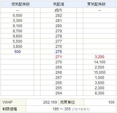 7836アビックス20130930-2