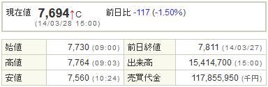 9984ソフトバンク20140328-1
