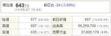 9424日本通信20140527-1