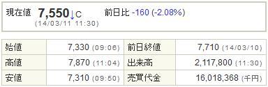 6871日本マイクロニクス20140311-1前場