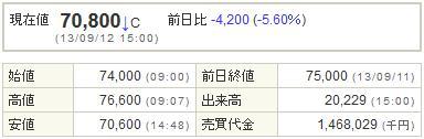 3782DDS20130912