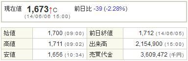 9684スクウェア・エニックス20140606-1