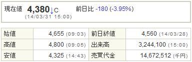 6871日本マイクロニクス20140331-1