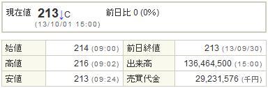 8411みずほ20131001-1