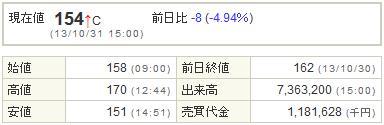 6993アジアグロースキャピタル20131031-1