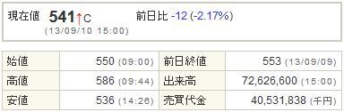 4321ケネディクス20130910