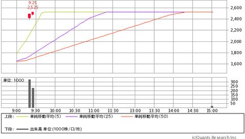 3753フライトホールディングス20131121