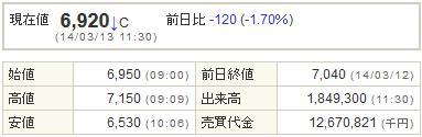 6871日本マイクロニクス20140313-1前場