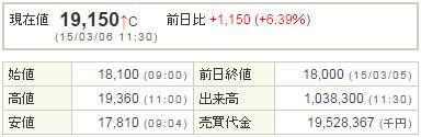 3907シリコンスタジオ20150306-1前場