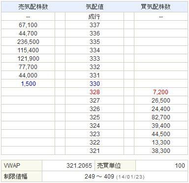 6993アジアグロースキャピタル20140122-2