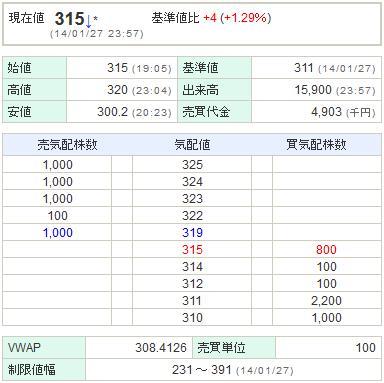 6993アジアグロースキャピタル20140127-1
