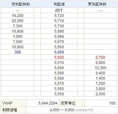 6871日本マイクロニクス20140314-2