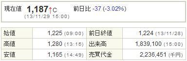 6871日本マイクロニクス20131129-1