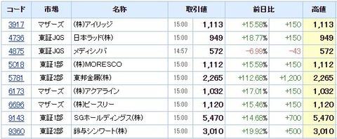 S高ネタ20200925