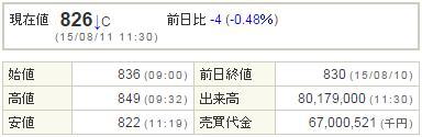 9501東京電力20150811-1前場