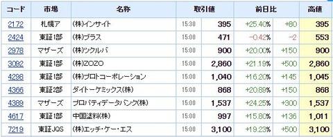 S高ネタ20200731