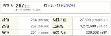 7836アビックス20130926-2