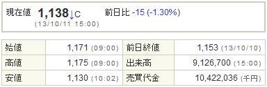 4755楽天20131011-1