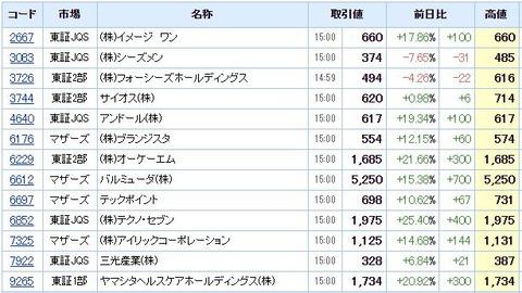 S高ネタ20201218