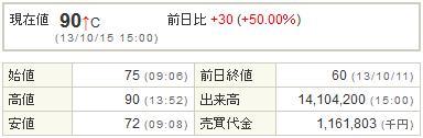 7853YAMATO20131015-1