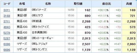 S高ネタ20191010
