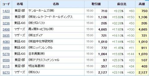 S高ネタ20191016