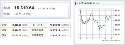 日経平均20140929-1