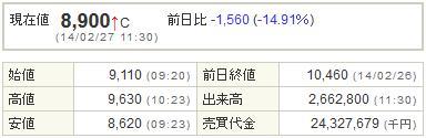 6871日本マイクロニクス20140227-1前場