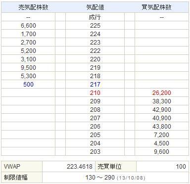 7836アビックス20131007-2