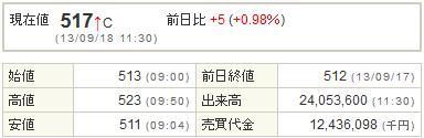 9501東京電力20130918前場
