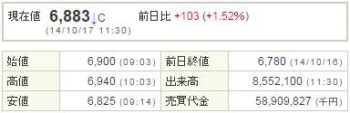 9984ソフトバンク20141017-1前場