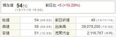 3250ADワークス20131115-1