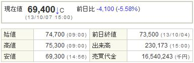 3765ガンホー20131007-1