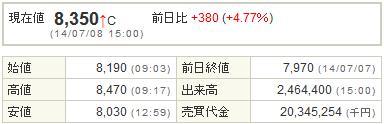 6871日本マイクロニクス20140708-1