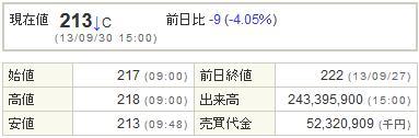 8411みずほ20130930-1