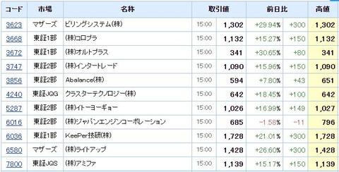 S高ネタ20190924