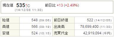 3765ガンホー20141208-1前場