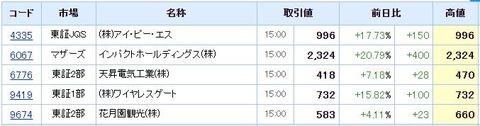 S高ネタ20190819