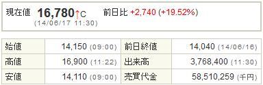 2121mixi20140617-1前場