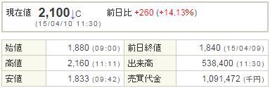 3793ドリコム20150410-1前場