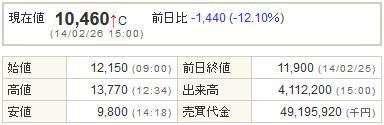 6871日本マイクロニクス20140226-1