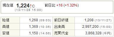 6871日本マイクロニクス20131128-1