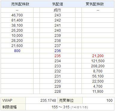 6993アジアグロースキャピタル20140115-2