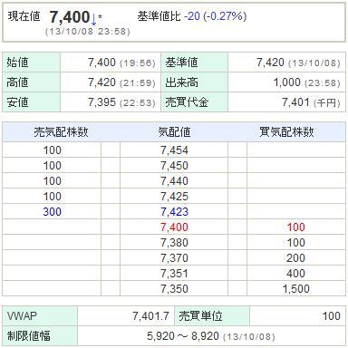 9984ソフトバンク20131008